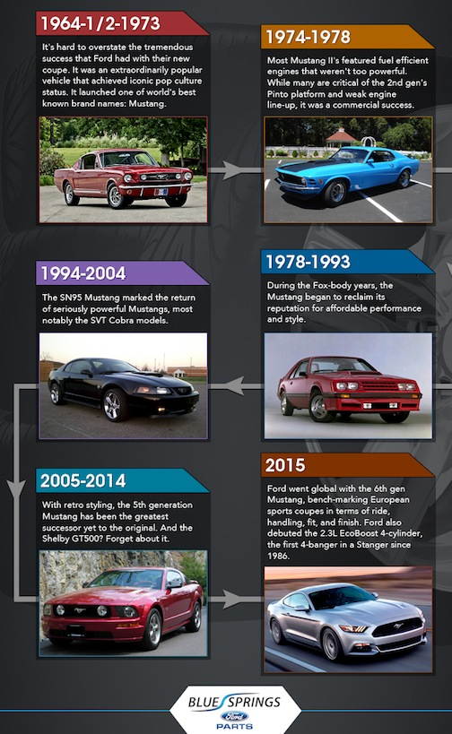the cringeworthy history of ford mustang horsepower abandoned cars and trucks. Black Bedroom Furniture Sets. Home Design Ideas